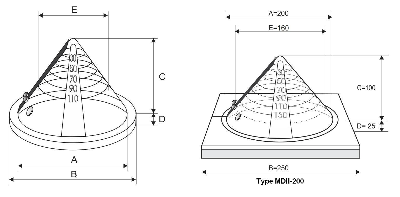 MDII Dimensions