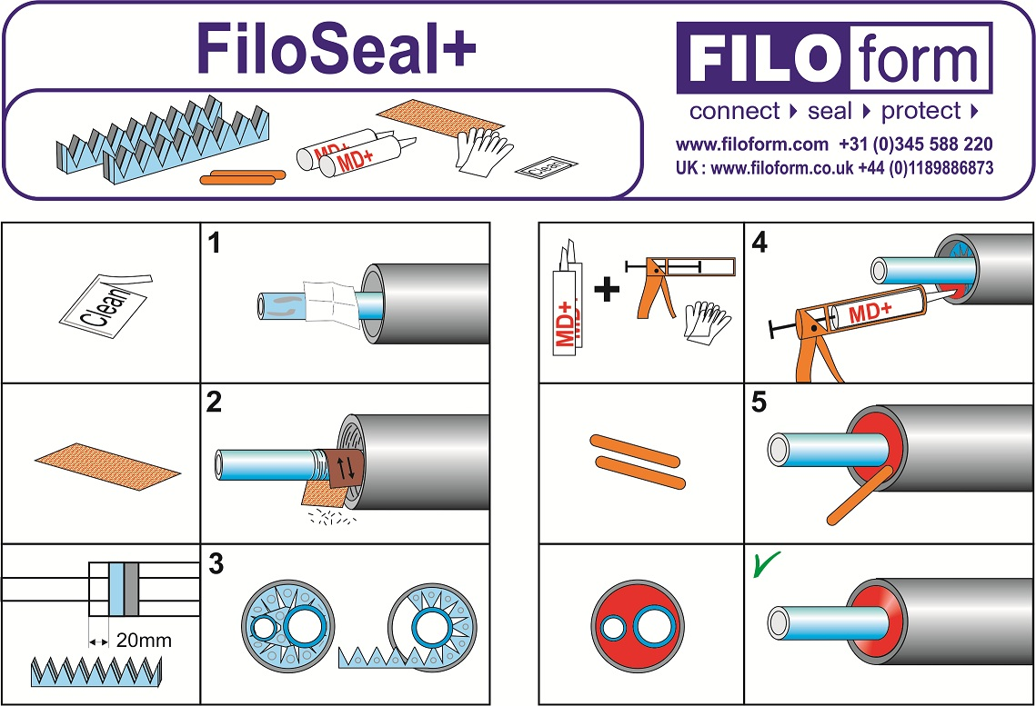 FiloSeal+ gebruiksaanwijzing